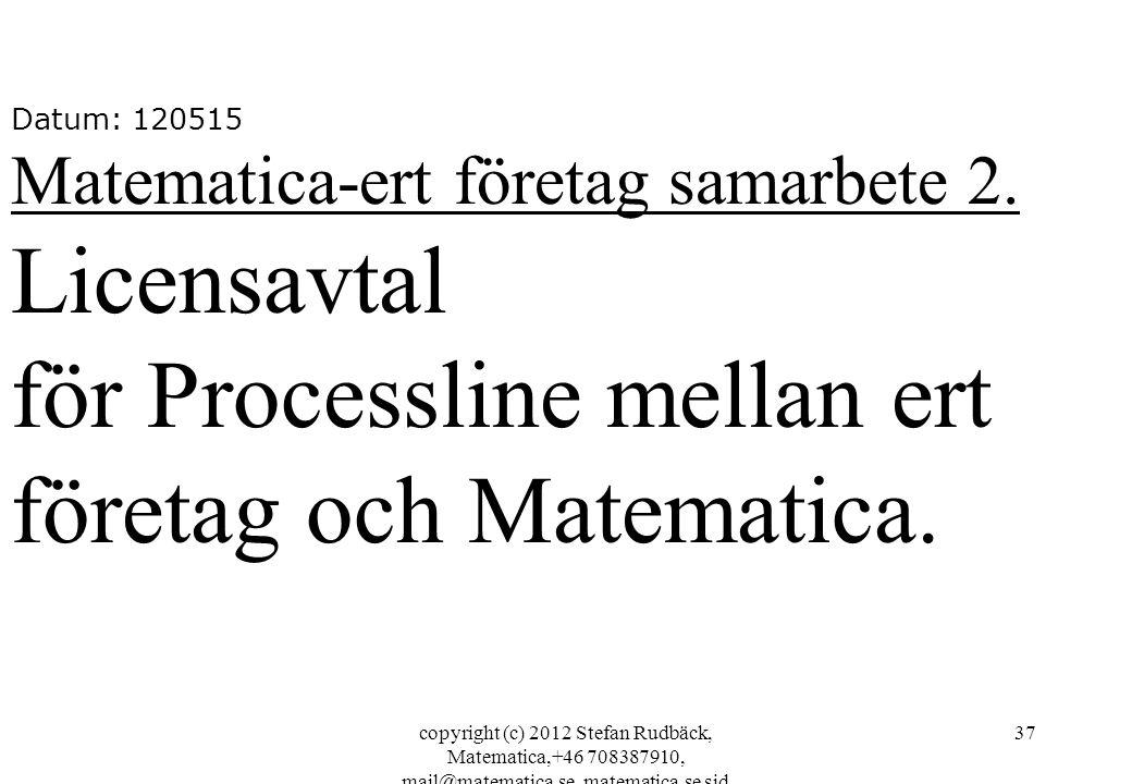för Processline mellan ert företag och Matematica.