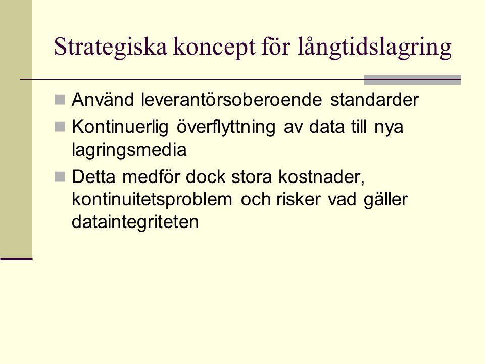 Strategiska koncept för långtidslagring
