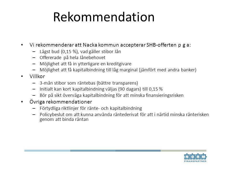 Rekommendation Vi rekommenderar att Nacka kommun accepterar SHB-offerten p g a: Lägst bud (0,15 %), vad gäller stibor lån.