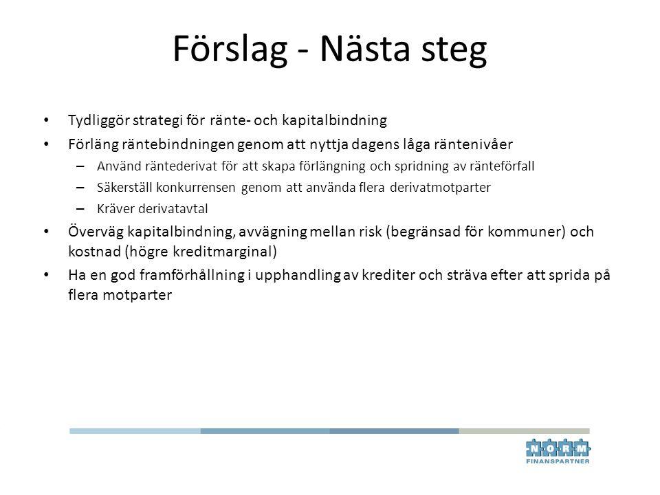 Förslag - Nästa steg Tydliggör strategi för ränte- och kapitalbindning