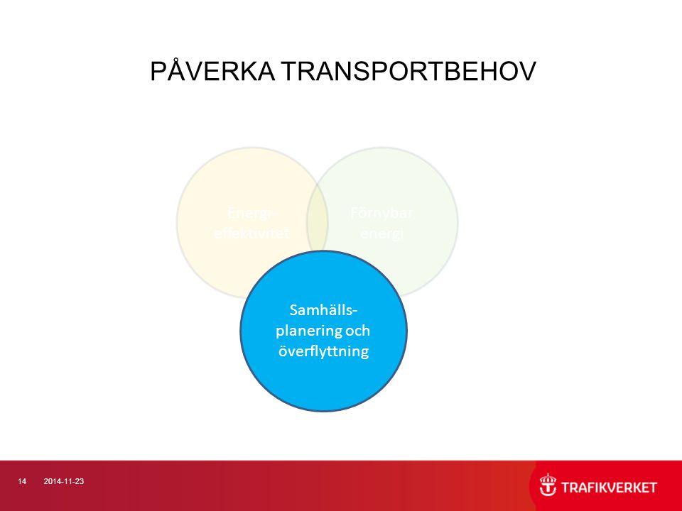 PÅVERKA TRANSPORTBEHOV