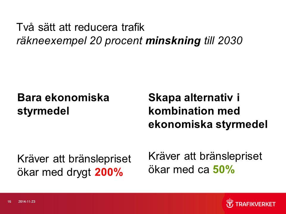 Två sätt att reducera trafik räkneexempel 20 procent minskning till 2030