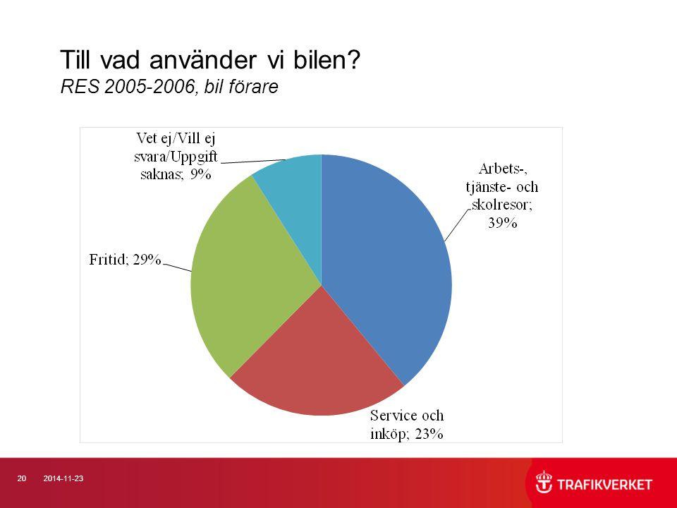 Till vad använder vi bilen RES 2005-2006, bil förare