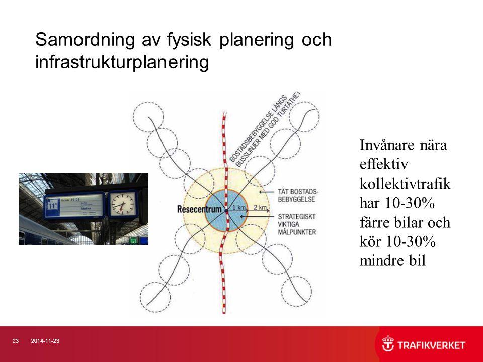 Samordning av fysisk planering och infrastrukturplanering