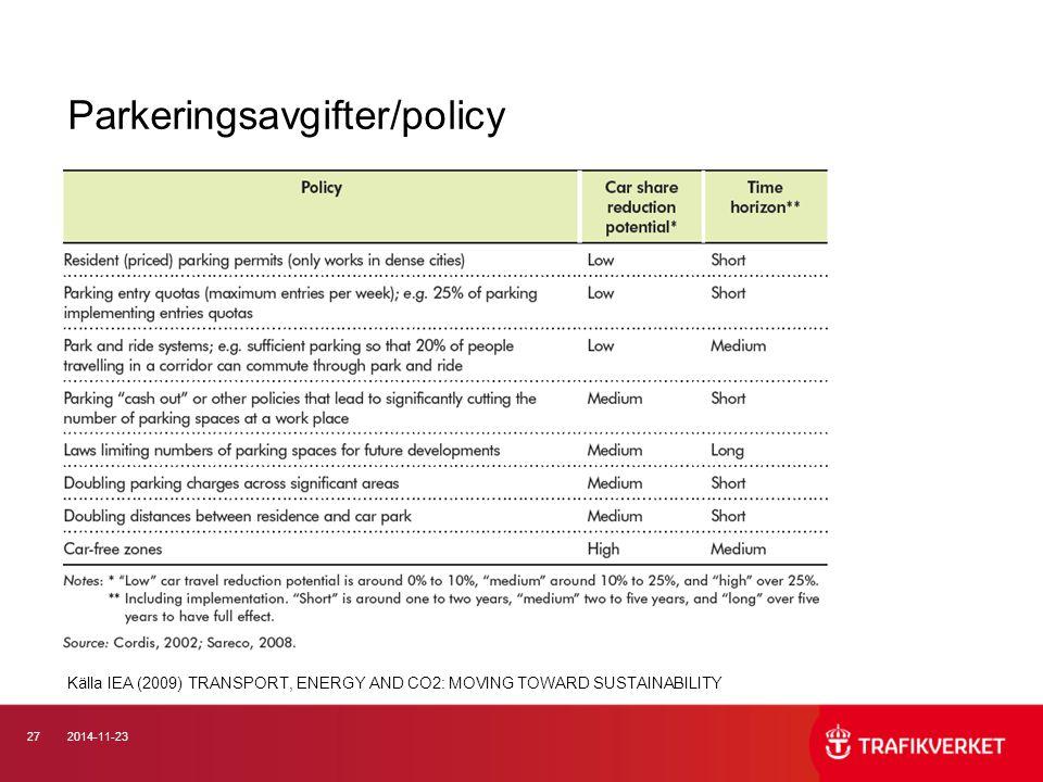 Parkeringsavgifter/policy