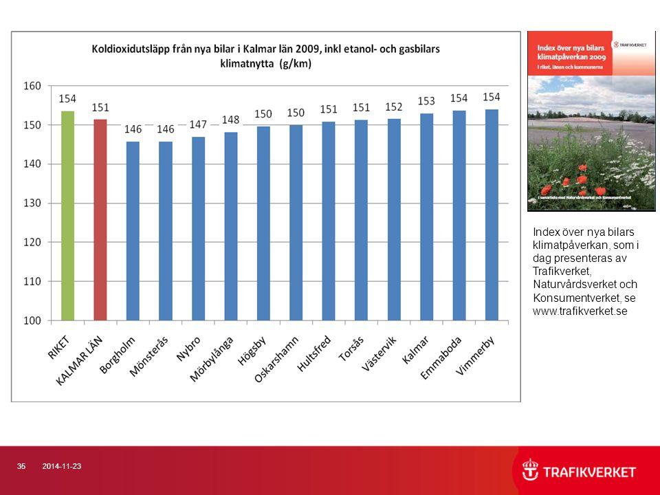 Index över nya bilars klimatpåverkan, som i dag presenteras av Trafikverket, Naturvårdsverket och Konsumentverket, se www.trafikverket.se