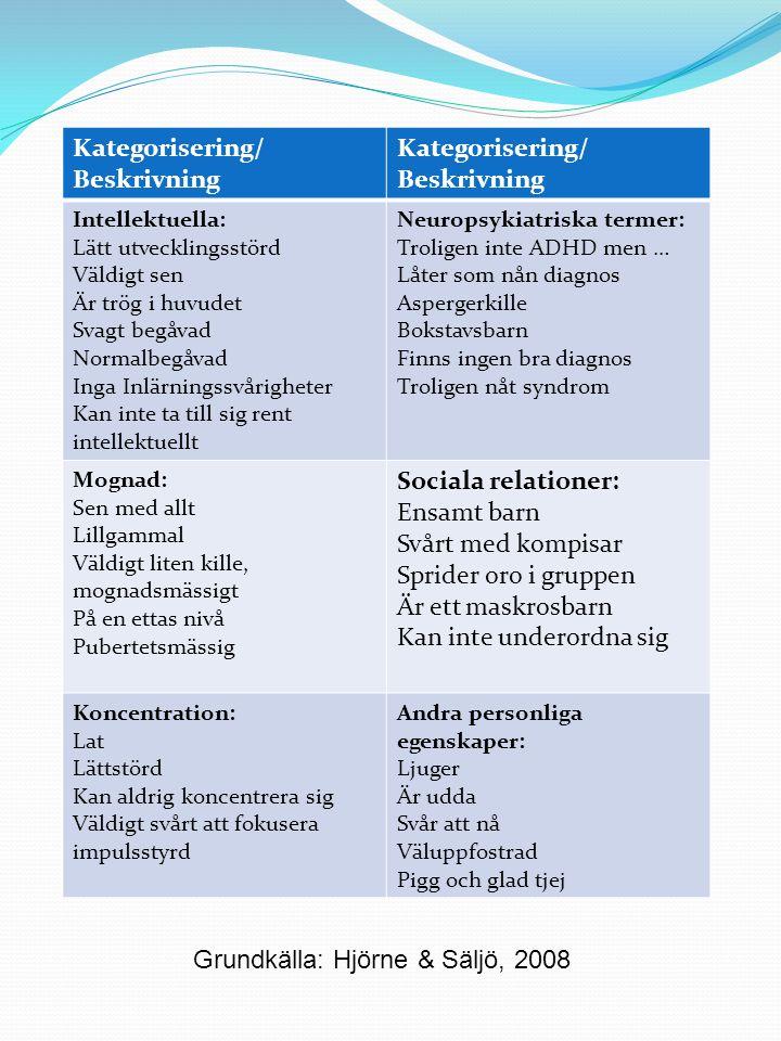 Grundkälla: Hjörne & Säljö, 2008