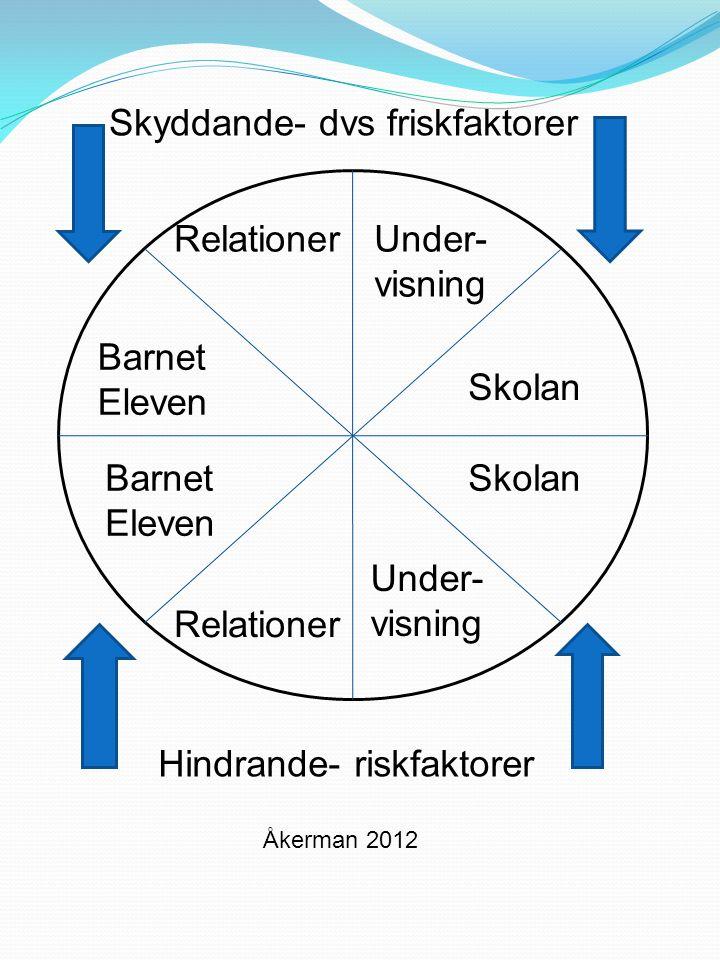 Hindrande- riskfaktorer