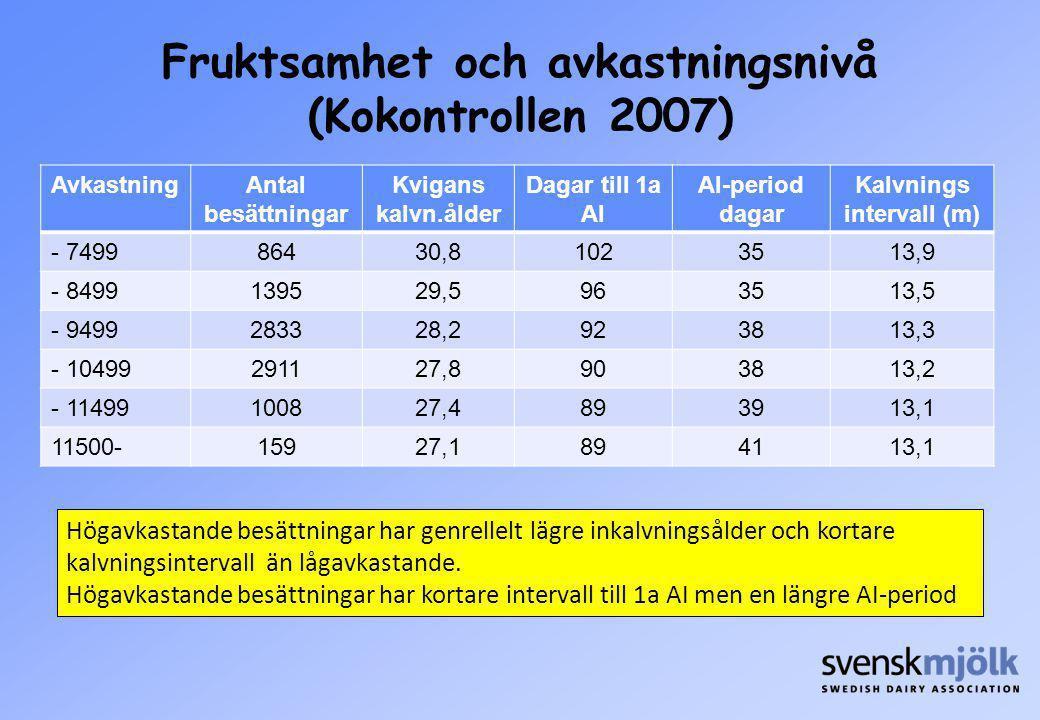 Fruktsamhet och avkastningsnivå (Kokontrollen 2007)