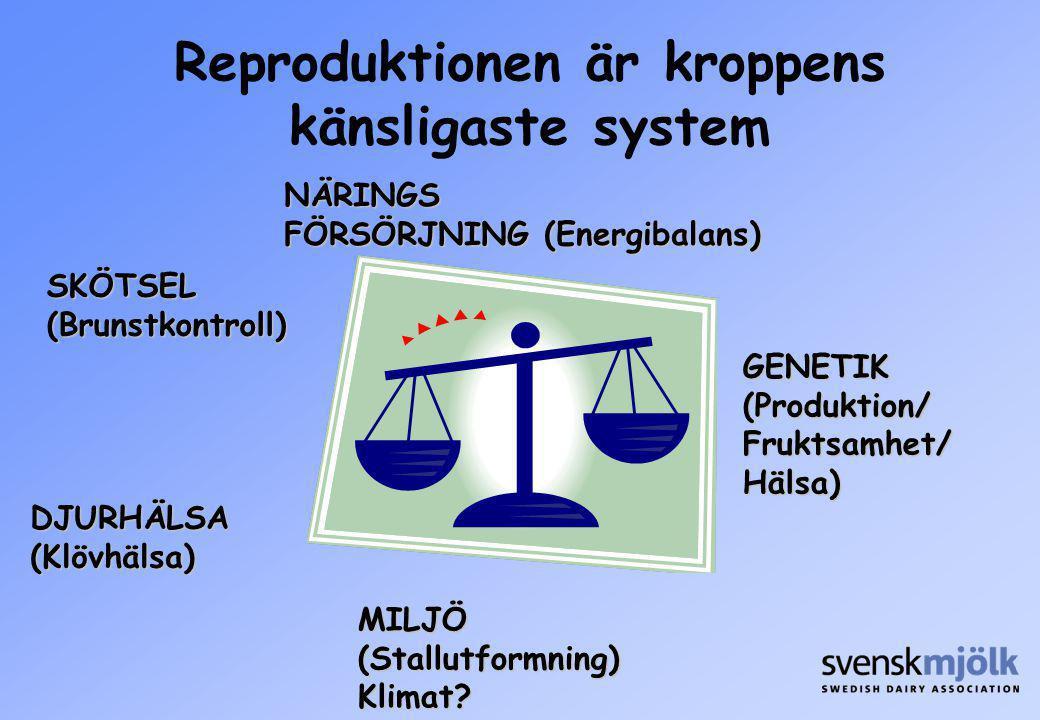 Reproduktionen är kroppens känsligaste system