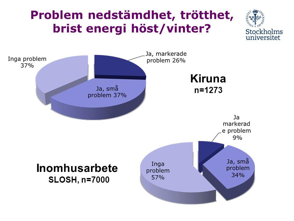 Problem nedstämdhet, trötthet, brist energi höst/vinter