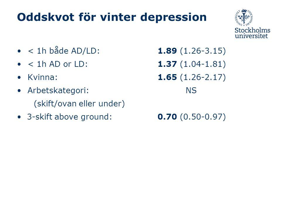Oddskvot för vinter depression