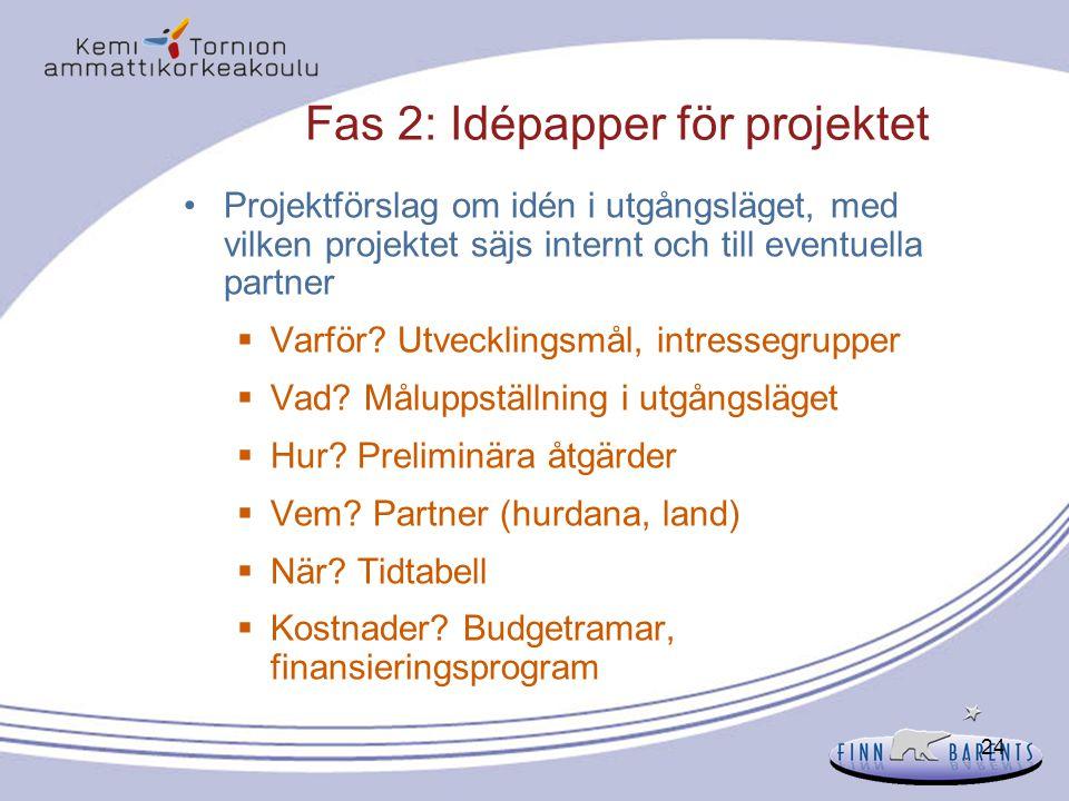 Fas 2: Idépapper för projektet