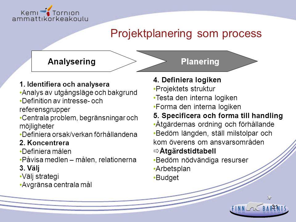 Projektplanering som process