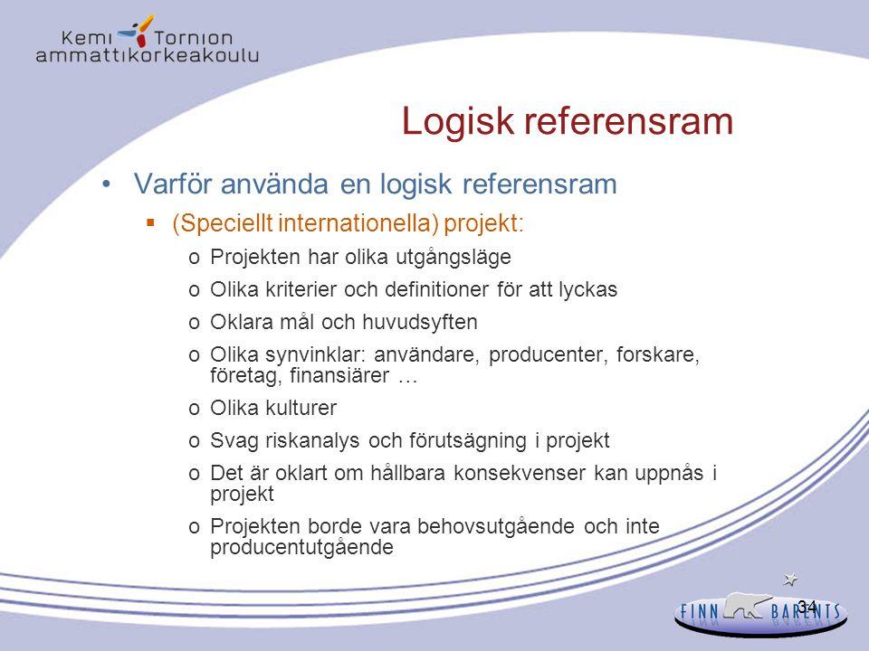 Logisk referensram Varför använda en logisk referensram