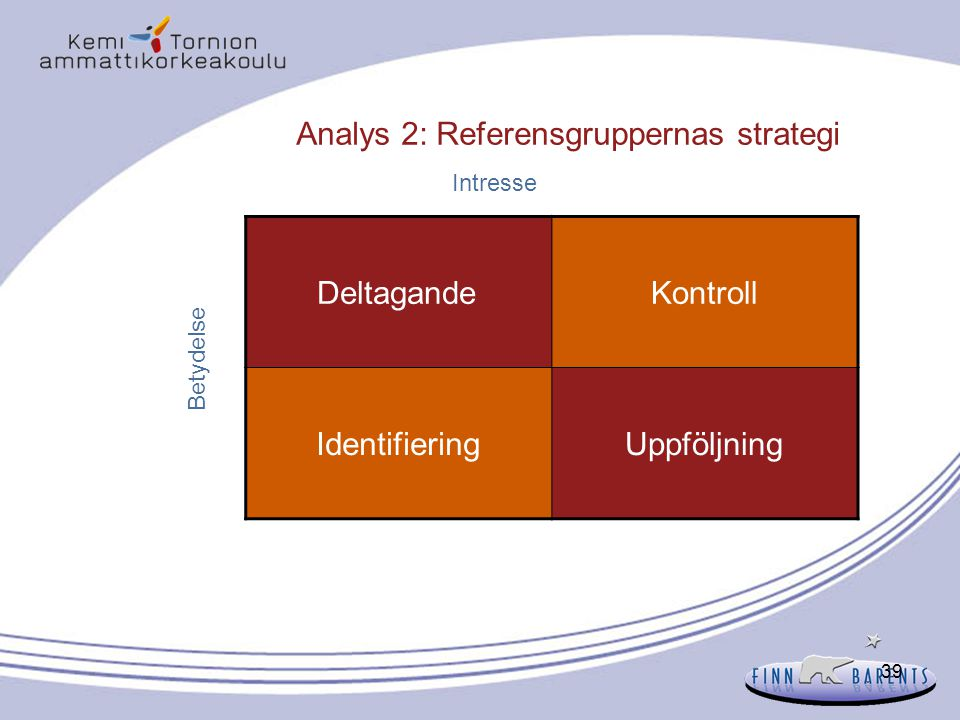 Analys 2: Referensgruppernas strategi