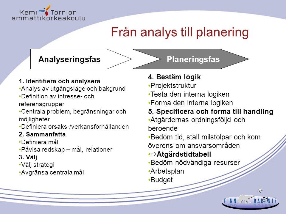 Från analys till planering