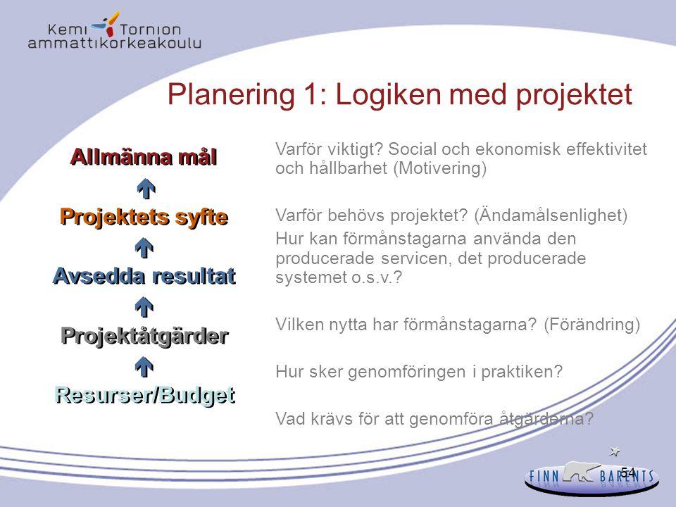 Planering 1: Logiken med projektet