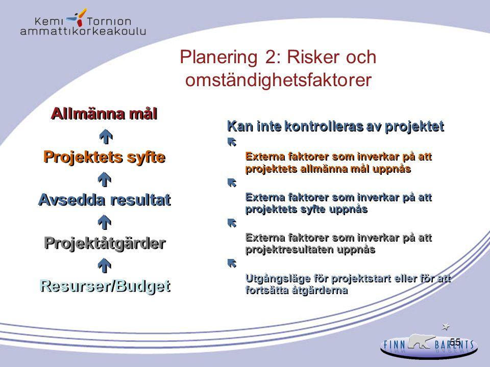 Planering 2: Risker och omständighetsfaktorer