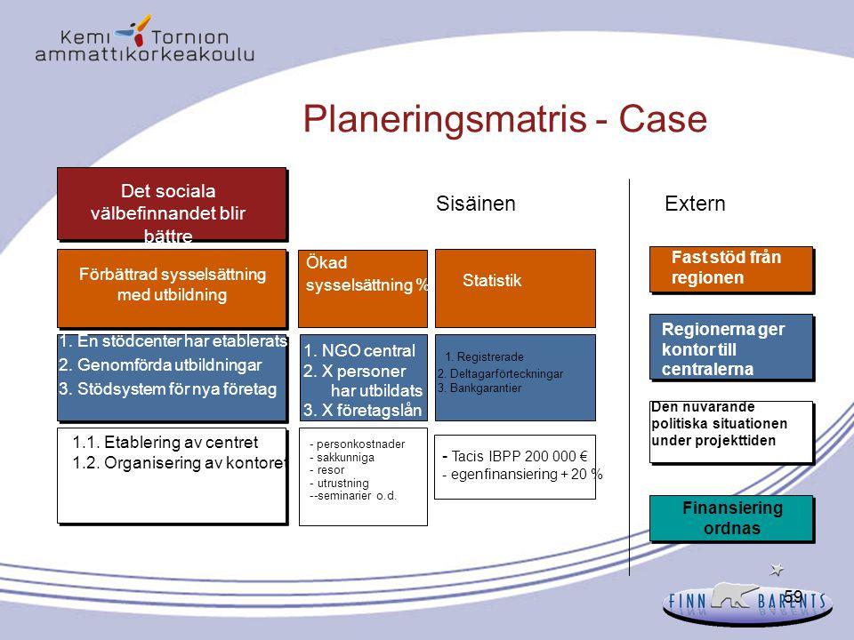 Planeringsmatris - Case