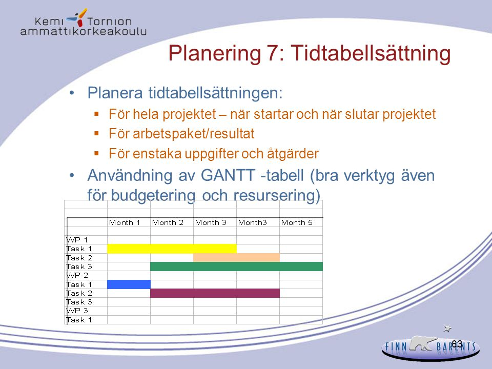 Planering 7: Tidtabellsättning