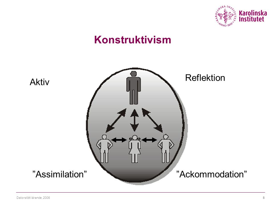 Konstruktivism Reflektion Aktiv Assimilation Ackommodation