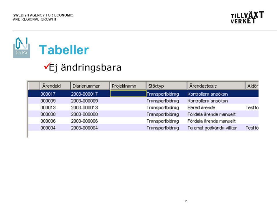 Tabeller Ej ändringsbara