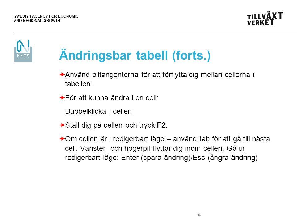Ändringsbar tabell (forts.)