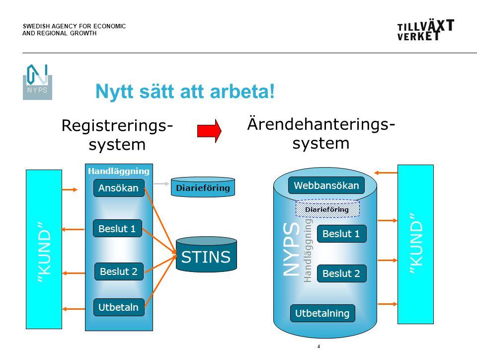 NYPS Nytt sätt att arbeta! Registrerings- Ärendehanterings- system