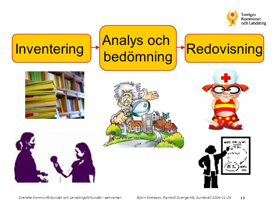 Analys och bedömning Inventering Redovisning