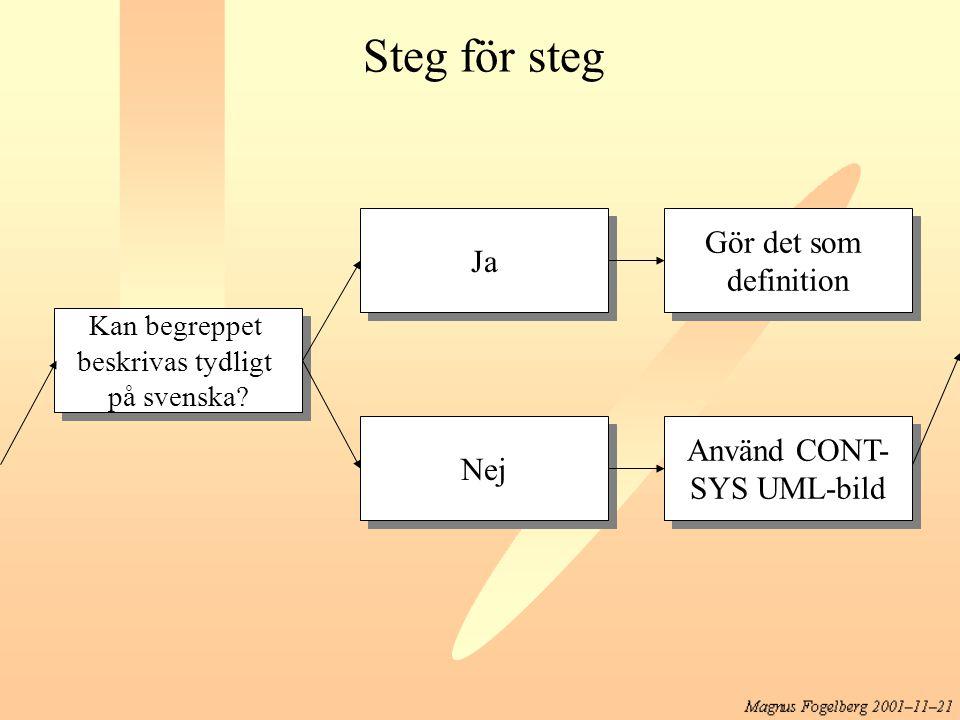 Steg för steg Gör det som Ja definition Använd CONT- Nej SYS UML-bild