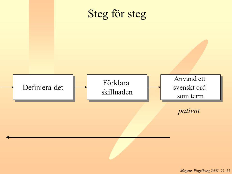Steg för steg Förklara Definiera det skillnaden patient Använd ett