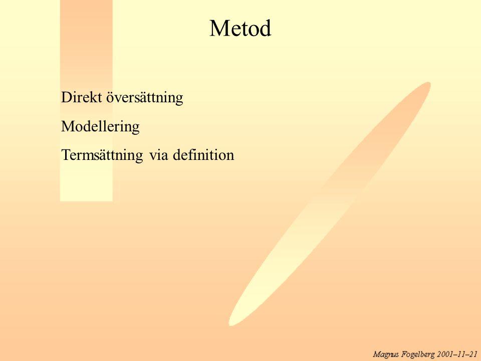 Metod Direkt översättning Modellering Termsättning via definition