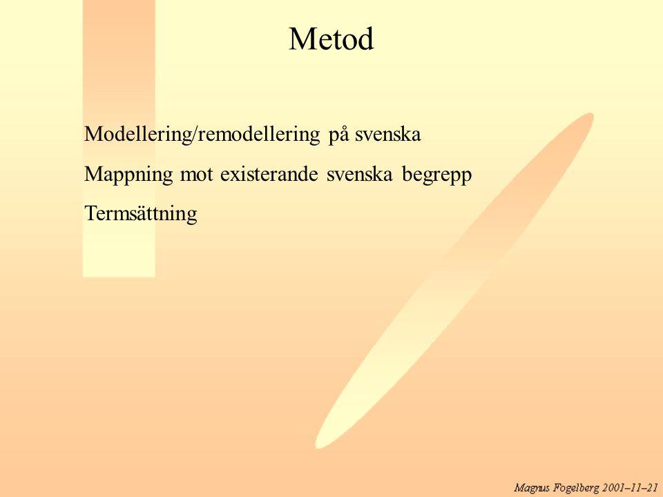 Metod Modellering/remodellering på svenska