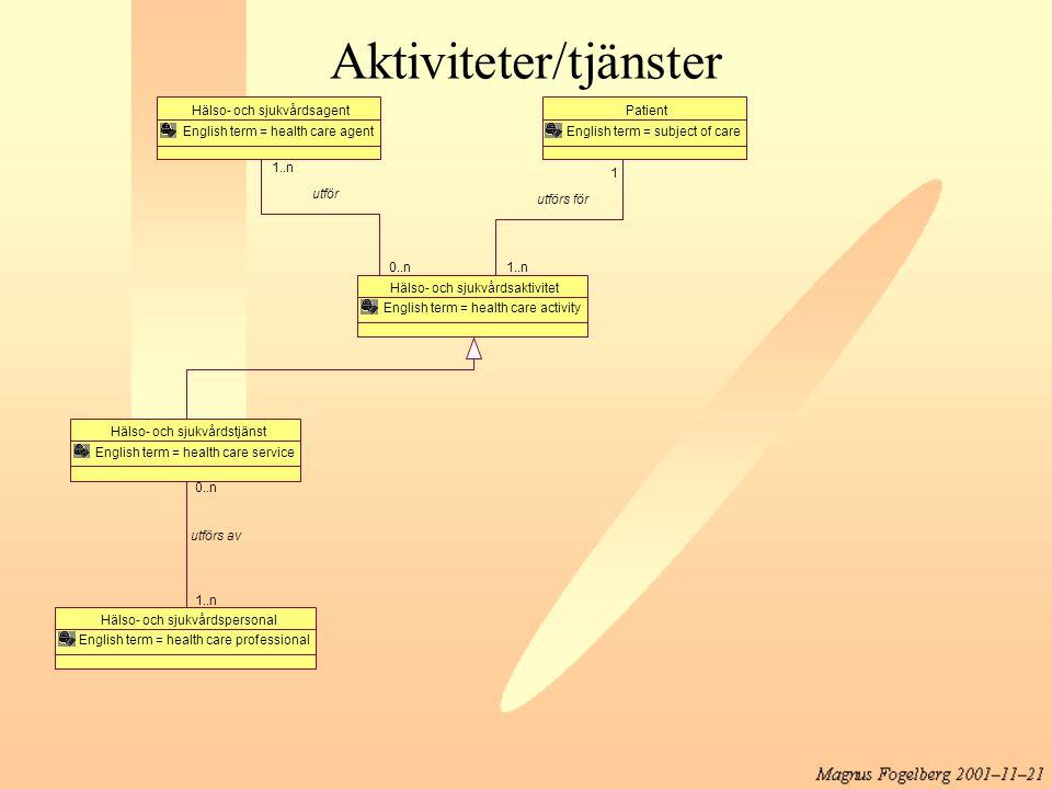 Aktiviteter/tjänster