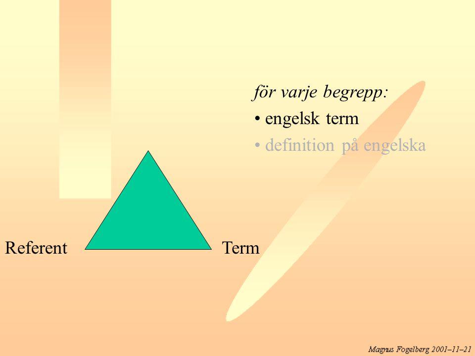 för varje begrepp: engelsk term definition på engelska Referent Term