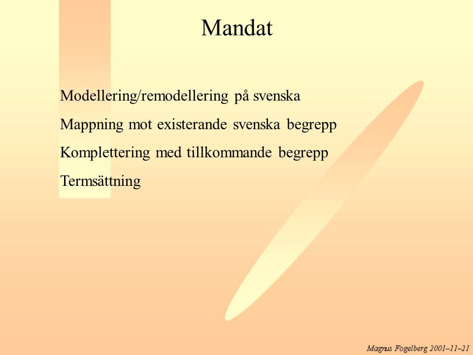 Mandat Modellering/remodellering på svenska