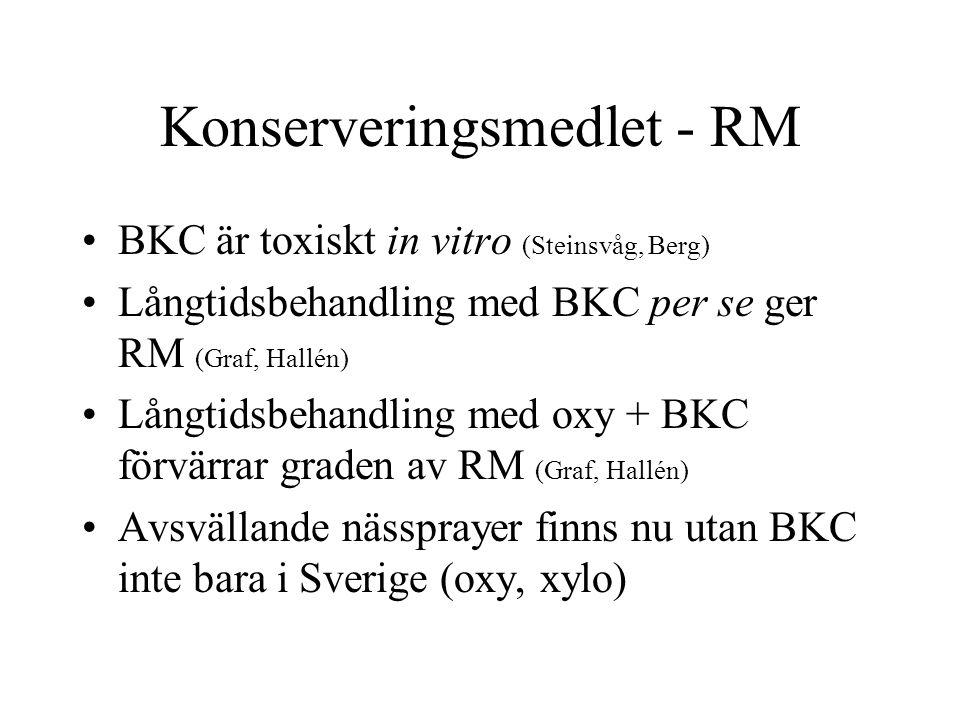 Konserveringsmedlet - RM