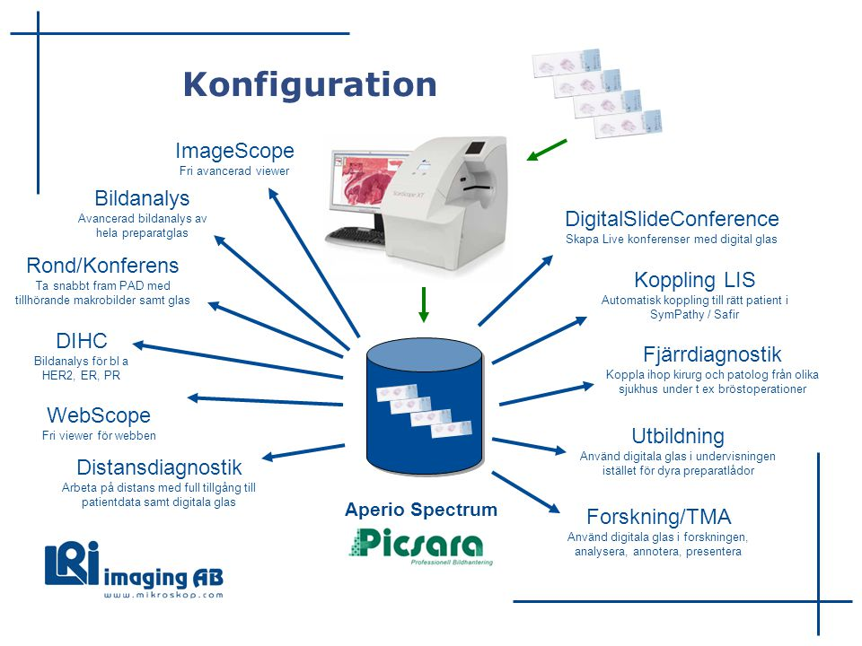 Konfiguration ImageScope Fri avancerad viewer