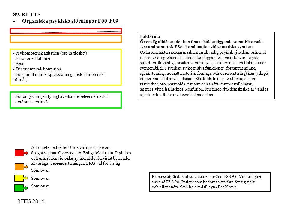 Organiska psykiska störningar F00-F09