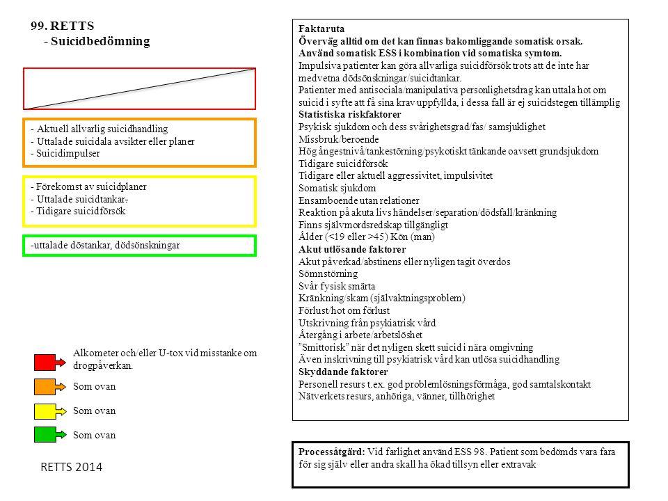 99. RETTS - Suicidbedömning RETTS 2014 Faktaruta