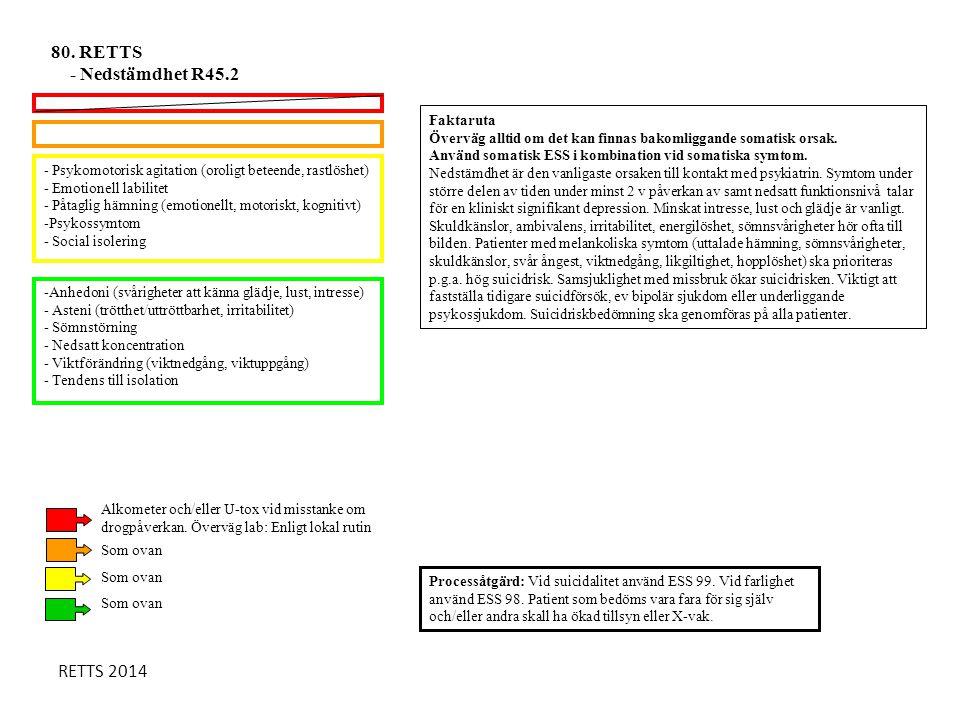 80. RETTS - Nedstämdhet R45.2 RETTS 2014 Faktaruta