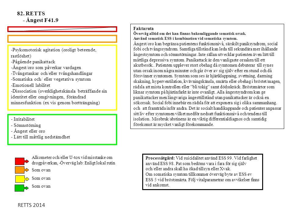82. RETTS - Ångest F41.9. Faktaruta. Överväg alltid om det kan finnas bakomliggande somatisk orsak.
