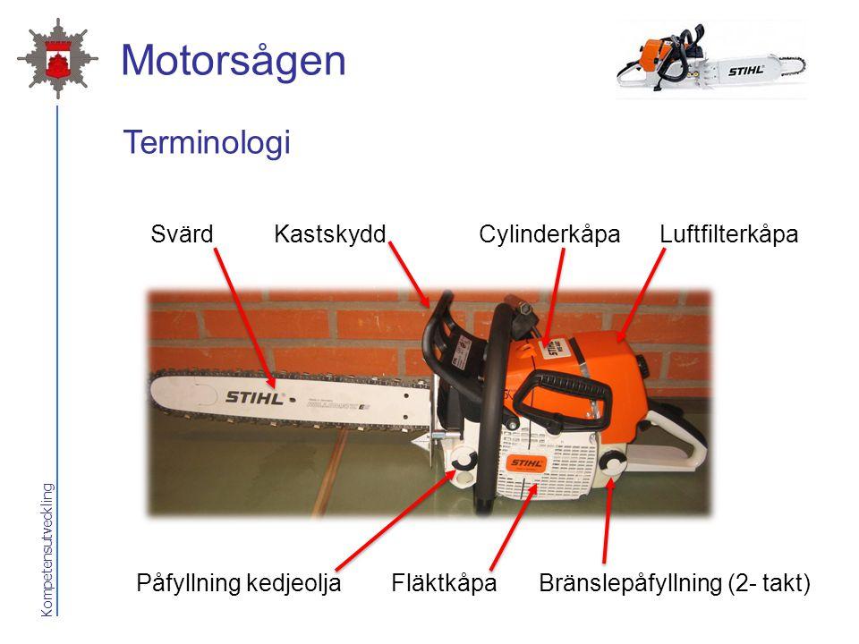 Motorsågen Terminologi Svärd Kastskydd Cylinderkåpa Luftfilterkåpa