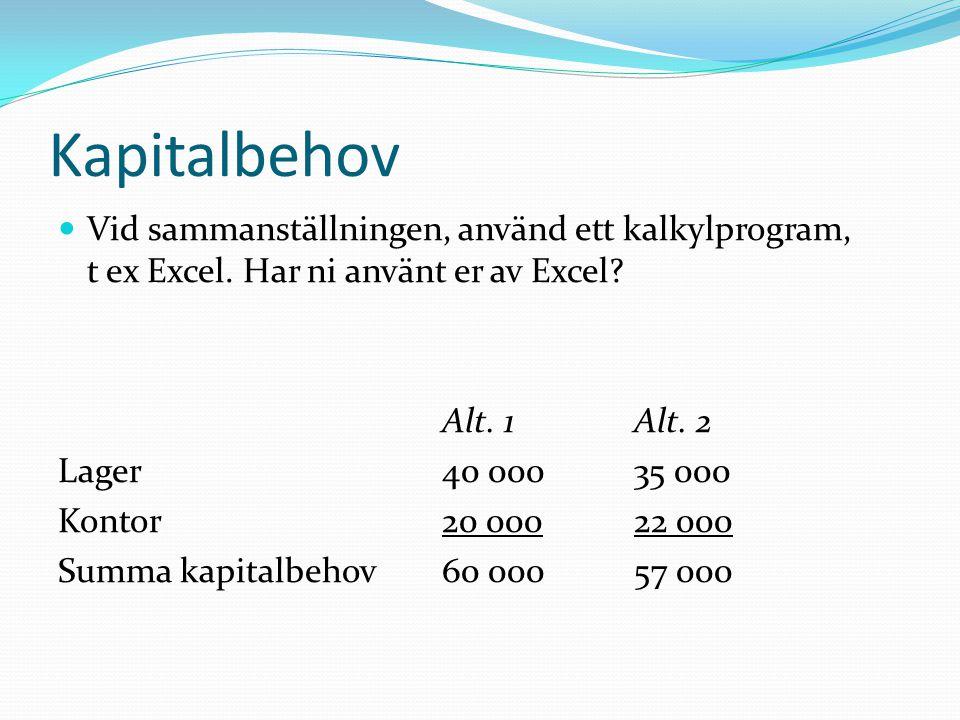 Kapitalbehov Vid sammanställningen, använd ett kalkylprogram, t ex Excel. Har ni använt er av Excel