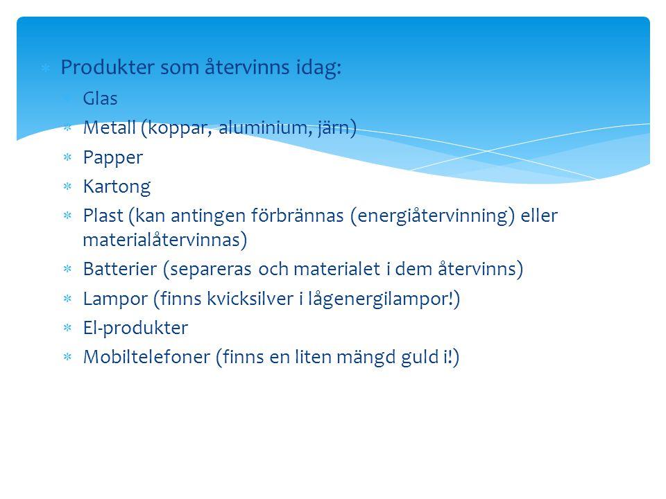 Produkter som återvinns idag: