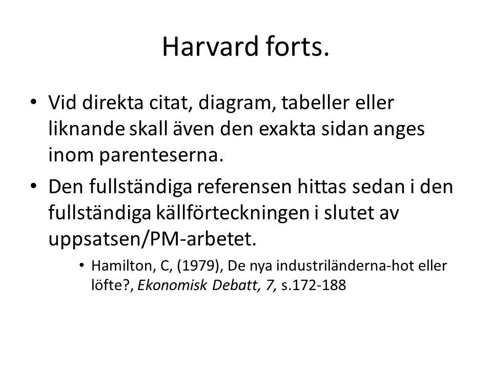 Harvard forts. Vid direkta citat, diagram, tabeller eller liknande skall även den exakta sidan anges inom parenteserna.