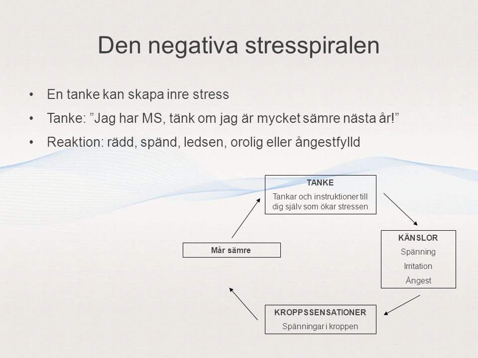 Den negativa stresspiralen