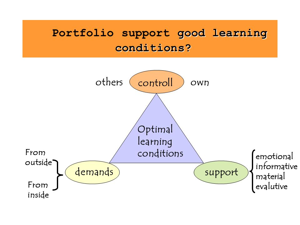Portfolio support good learning conditions