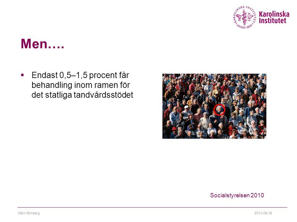Men…. Endast 0,5–1,5 procent får behandling inom ramen för det statliga tandvårdsstödet. Socialstyrelsen 2010.